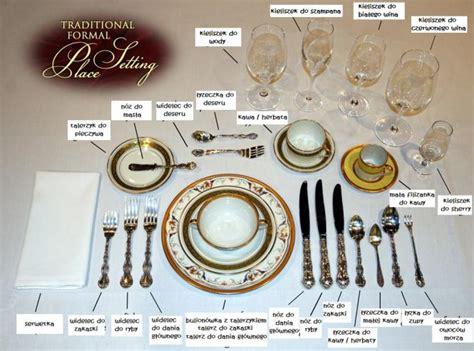 Setting Cutlery For A Dining Table Savoir Vivre Czyli Jak Układać Sztućce I Nie Tylko Na Stole Odzywianie Info Pl