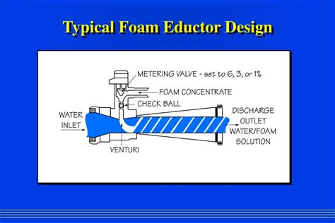 foam eductor back pressure foam eductor back pressure 28 images pumps and pumping theory ppt wfr wholesale rescue ltd