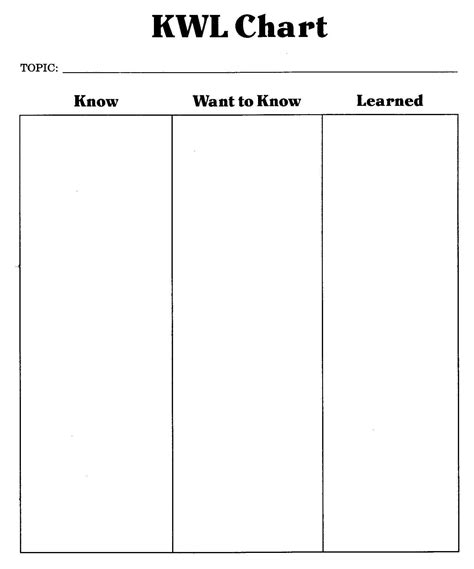 kwl chart template word document teaching resources a learning website