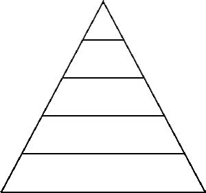 Image Gallery Triangle Hierarchy Hierarchy Pyramid Template