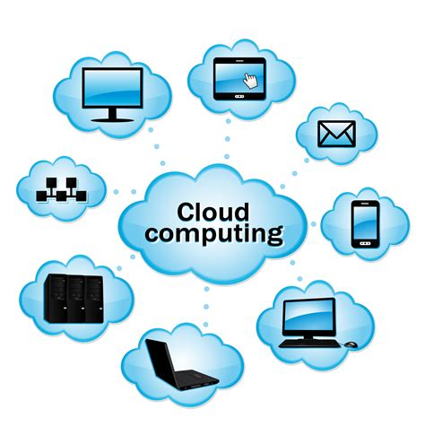 Cloud Computing cloud computing itu dhuarazor02