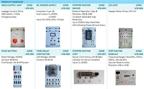 plc stepper motor stepper motor with plc system