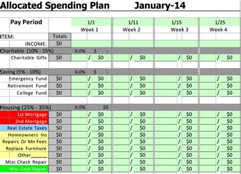budget template dave ramsey free excel budget template collection for business and