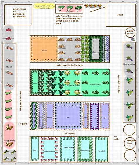 Layout Of Garden Community Garden Layout Community Garden Pinterest