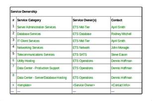 it services catalog template 15 computer inventory templates free sle exle