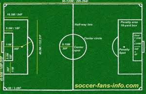 bhphysicaleducation soccer rules
