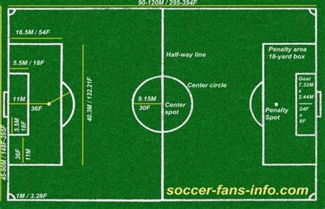 30 Square Meters In Feet by Bhphysicaleducation Soccer Rules