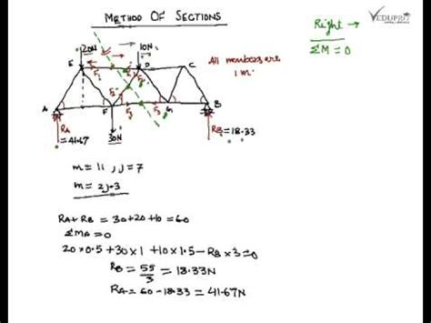 Method Of Sections Calculator by Method Of Sections Method Of Sections Truss Analysis