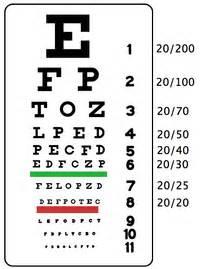 home eye test scaa sensory skills psych test home barista