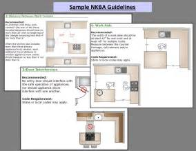 home lighting design guidelines sle of small kitchen awesome innovative home design