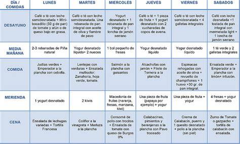 Dieta Detox Menu by 187 Detox Dieta Menu