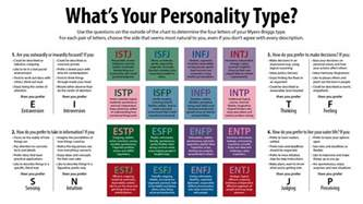 myers briggs useful notes tv tropes