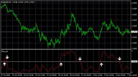 pattern trading ea 123 pattern ea forex udilisavu web fc2 com