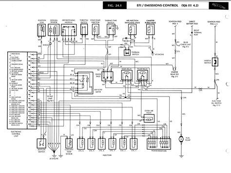 wiring diagrams 1998 jaguar xj8 wiring diagrams