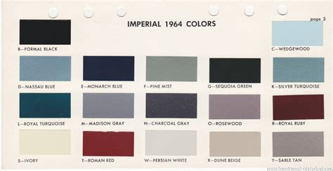 imperial color the 1970 hamtramck registry 1964 imperial color trim book
