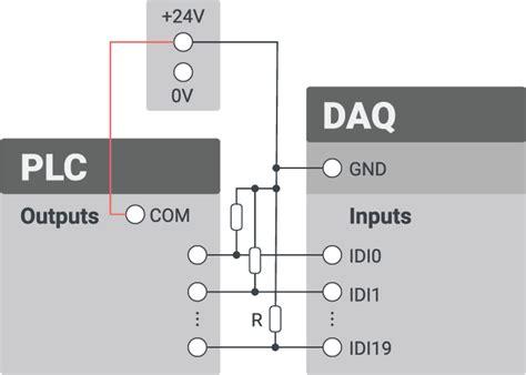 plc io wiring diagram ac diagram wiring diagram odicis