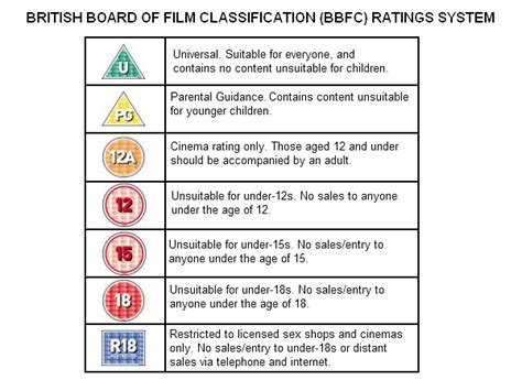 The Office Rating by Broadcasting Wales Vii Media Ratings Censorship Oggy