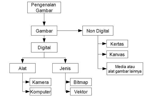 format gambar bmp adalah tikblogku blogspot com tikbantul co cc pengertian