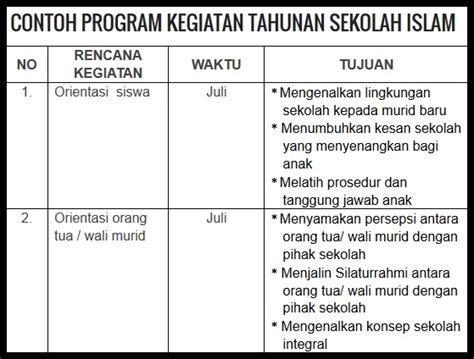 contoh format buku tamu paud tk ra tahun ajaran 2016 2017 inilah contoh program kegiatan tahunan sekolah islam kb tk