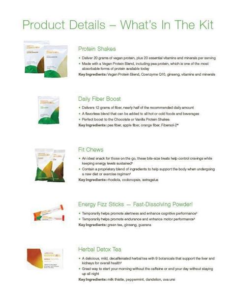 Arbonne Detox Kit by 189 Best Images About Arbonne On