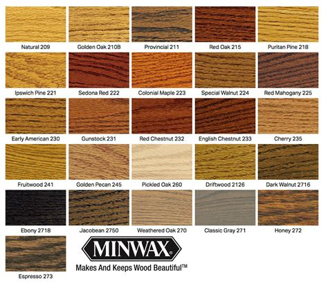 minwax wood stain color chart the gallery for gt gunstock stain on pine