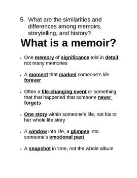 Memoir: Introduction to the Memoir MINI Unit All-in-One
