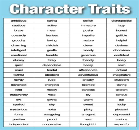 personality traits is a list of positive and negative character or personality traits images frompo