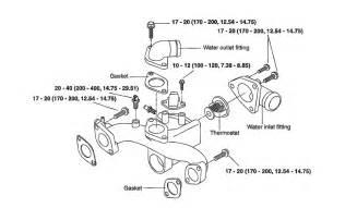 2004 Kia Sedona Thermostat Replacement 2004 Kia Sedona Fuel Filter Location 2004 Free Engine