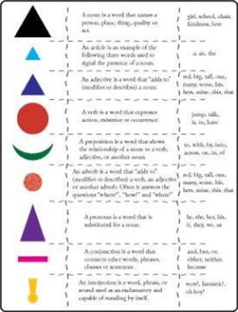 free printable montessori grammar symbols montessori grammar symbols pictures
