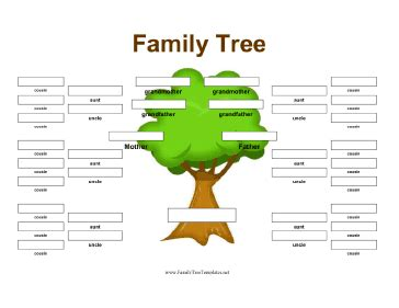 printable family tree with aunts and uncles extended family tree template