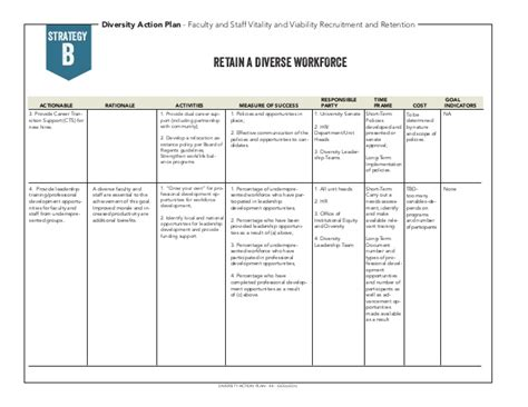 %name Workforce Plan Template Example   escalation process template MEMEs