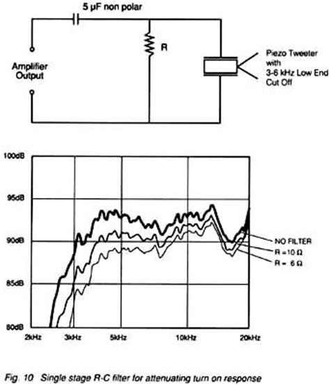 tweeter capacitor impedance pulsar developments ltd piezo tweeter application note