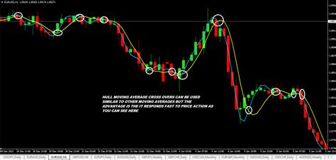 how to make money swing trading how to make money swing trading introduction to swing