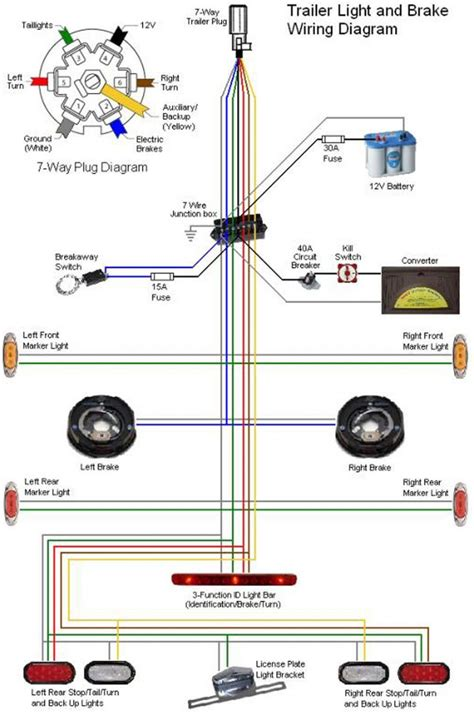 phillips 7 way trailer wiring diagram wiring diagrams