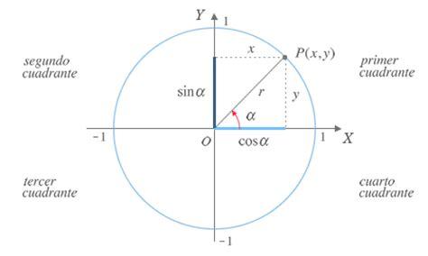 imagenes de razones matematicas definicion de coseno related keywords definicion de