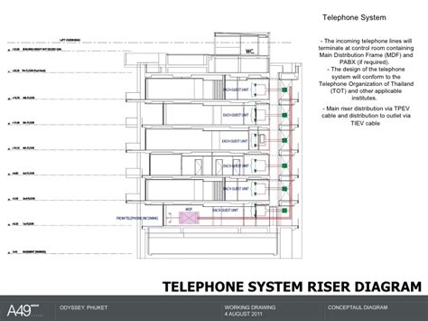 3 way speaker diagram 3 way speaker system elsavadorla
