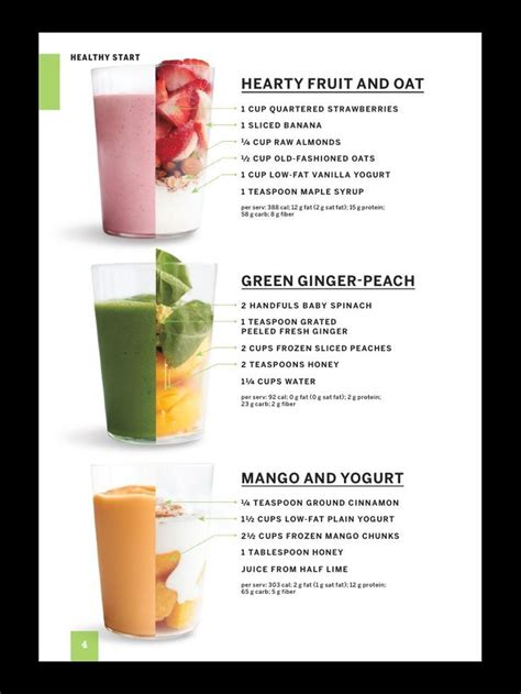 Healthy Detox Smoothie Recipes by Free 12 Day Green Smoothie E Course Healthy Recipes And