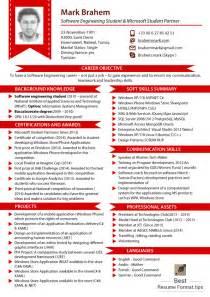 resume read write think 2