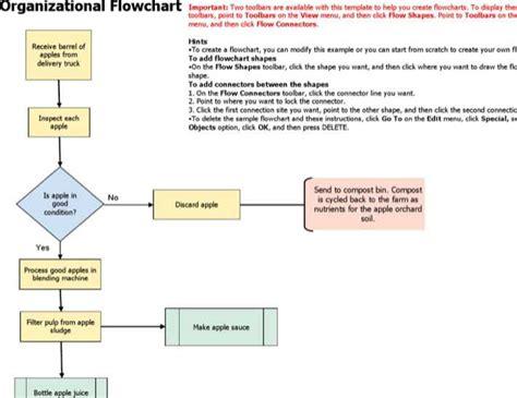 organization flow chart template excel organizational flow chart template excel for free