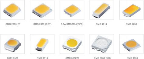 image gallery led types