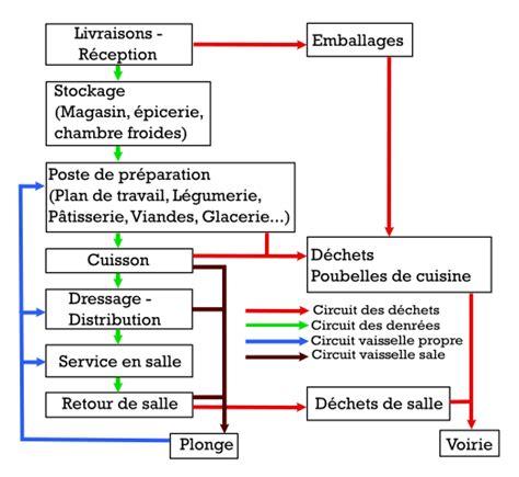 Cabinet Temporel by Fichier Marche En Avant Svg Wikip 233 Dia