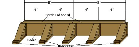 backyard ice rink brackets build rink boards do it yourself rink boards
