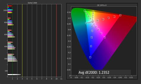 display analysis color accuracy  dci p  srgb   ipad pro review