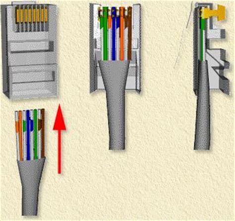Kabel Lankabel Jaringankabel Komputerkabel Lan Datakabel Utp Weethet Netwerk Het Zelf Maken Netwerkkabels