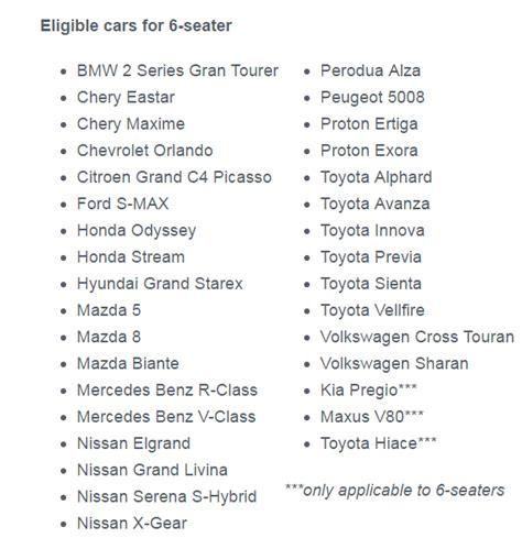 jenis kereta kategori dan senarai jenis kereta untuk grabcar malaysia