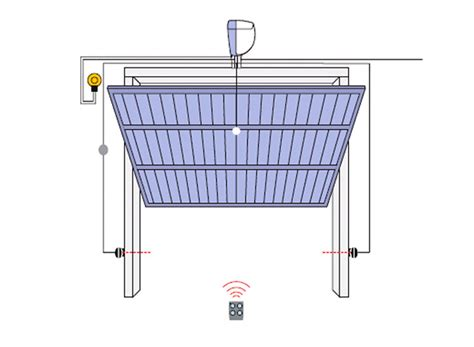 automatismos puertas garaje automatismos y motores puertas seccionales industriales