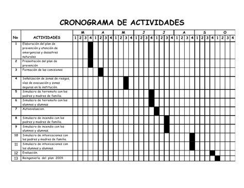 cronograma de actividades blog de la facultad de conograma de plan ogar desarrollo de plan estrategico si