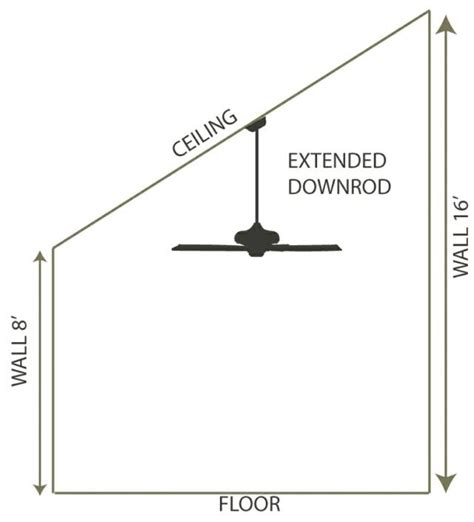 downrods for ceiling fans what size ceiling fan downrod sizes wanted imagery