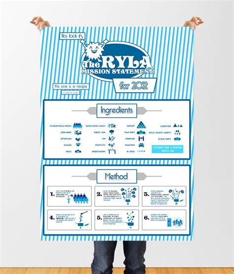 design poster a0 a0 poster printing of ryla mission statement shopsafe media