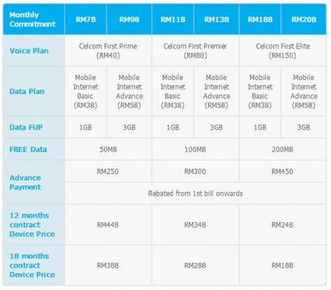 Hp Nokia X Plan Seken nokia lumia 520 specs technave